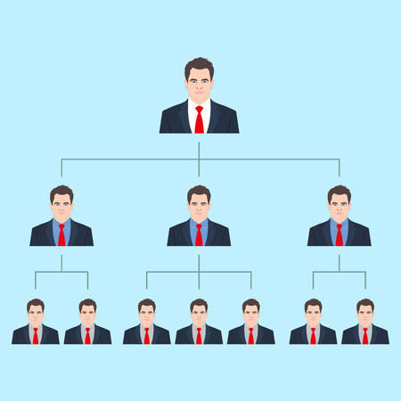 Hierarchy or organization chart with employees in business suit in necktie. people icons. Structure of company and HR pyramid concept. Vector illustration.