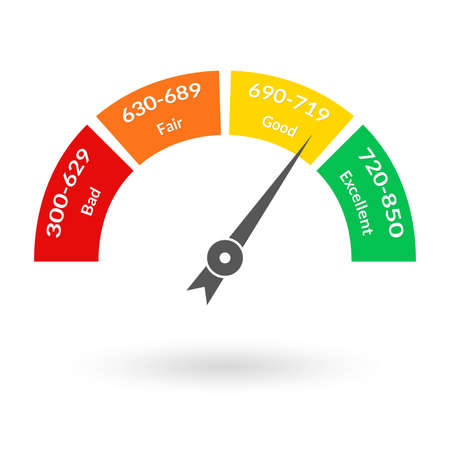 Credit score gauge. Good and Bad meter. Credit rating history report. Vector illustration.