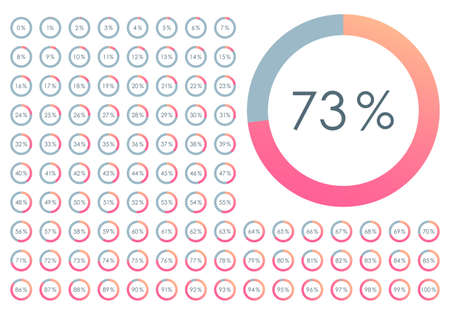 Percentage Pie chart set. From 1 to 100 percent diagram. Circle progress bar for Ui, web and graphic design. Vector illustration.
