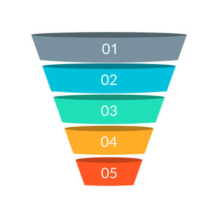 Funnel diagram with 5 steps. Marketing pyramid or sales conversion cone. Business infographic template. Vector illustration.