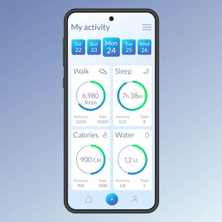 Fitness app design. Ui and Ux design with health analytics. Mobile phone dashboard. Activity smartphone screen with walk, sleep, calories and water icons and diagrams. Vector illustration.