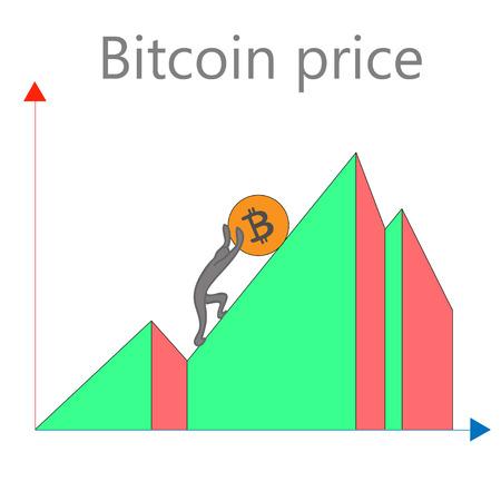 Bitcoin price. Vector Illustration.