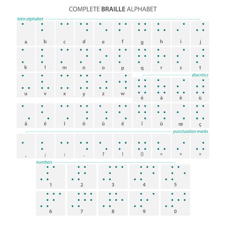 braille: completa el cartel alfabeto Braille con letras latinas, n�meros, signos diacr�ticos y signos de puntuaci�n aislados en blanco.