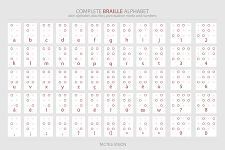 complete Braille alphabet poster with latin letters, numbers, diacritics and punctuation marks isolated on gray background.