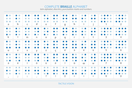 sightless: full Braille alphabet poster with latin letters, numbers, diacritics and punctuation marks isolated on white. vector tactile aid signs Illustration