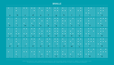 international Braille alphabet poster with latin letters, numbers, and punctuation marks over blue background. vector tactile aid symbols Illustration