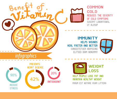 infographics of benefit of vitamin C that include infocharts information.healthy body fruit.