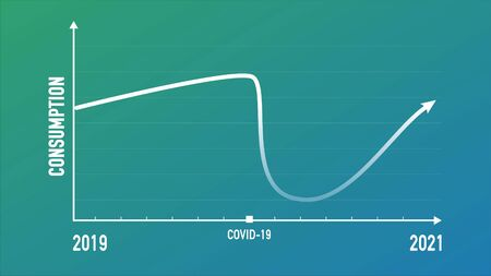 Infographics of consumption dropping down affected by Corona virus COVID-19.