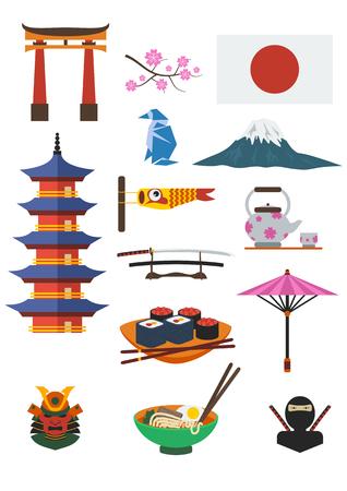 Japanese Culture Set