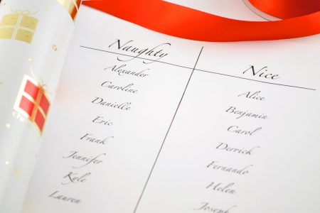 Santas list of whos naughty and whos naughtier