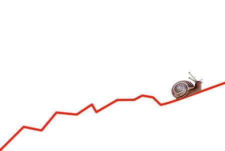 slow: Slow Increase Sales