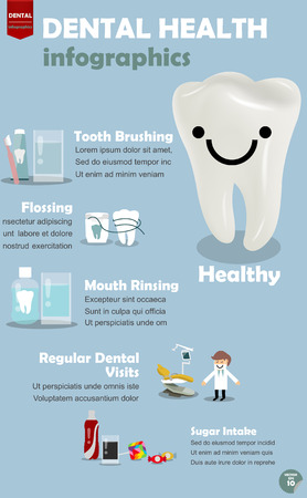 limpieza: información gráfica cómo conseguir una buena salud dental, procedimiento de cómo conseguir una buena salud dental
