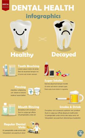 dientes con caries: informaci�n gr�fica c�mo conseguir una buena salud dental, la comparaci�n entre el procedimiento de c�mo conseguir una buena salud dental y los dientes cariados