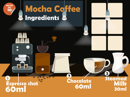 coffee grinder: graphics design of mocha coffee recipes, info graphics of mocha coffee ingredients, illustration collection of coffee machine,coffee grinder, milk, espresso shot for making a great cup of coffee.