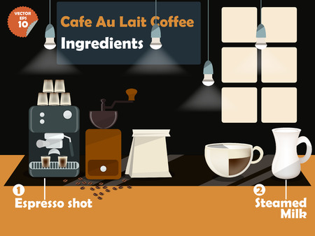 cafe au lait: graphics design of cafe au lait coffee recipes, info graphics of cafe au lait coffee ingredients, collection of coffee machine,coffee grinder, milk, espresso shot for making a great cup of coffee.