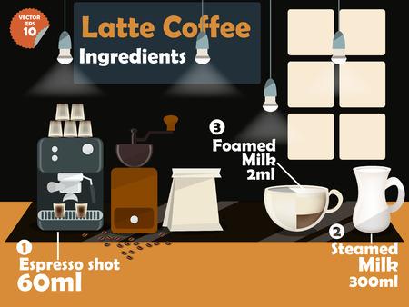 macinino caffè: progettazione grafica di ricette di caff� latte, informazioni grafiche di ingredienti caff� latte, raccolta di macchina per il caff�, macinino da caff�, latte, caff� espresso girato per fare una grande tazza di caff�.