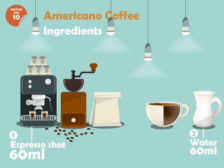 great coffee: graphics design of americano coffee recipes, info graphics of americano coffee ingredients, collection of coffee machine,coffee grinder, milk, espresso shot for making a great cup of coffee. Illustration
