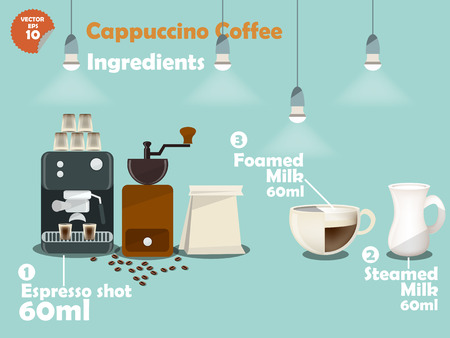 cappuccino: graphics design of cappuccino coffee recipes, info graphics of cappuccino coffee ingredients, collection of coffee machine,coffee grinder, milk, espresso shot for making a great cup of coffee.