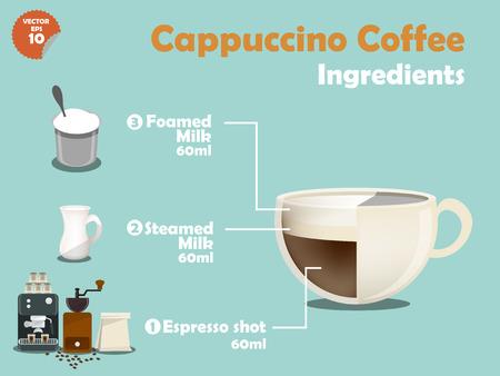 macinino caffè: progettazione grafica di ricette di caff� cappuccino, informazioni grafiche di ingredienti caff� cappuccino, raccolta di macchina per il caff�, macinino da caff�, latte, caff� espresso girato per fare una grande tazza di caff�. Vettoriali
