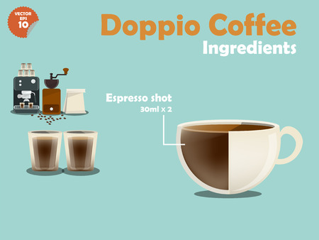 foamed: graphics design of doppio coffee recipes, info graphics of doppio coffee ingredients, illustration collection of coffee machine,coffee grinder, milk, espresso shot for making a great cup of coffee.