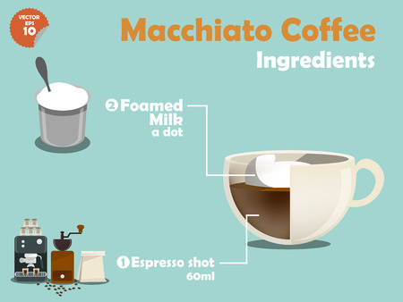 graphics design: graphics design of macchiato coffee recipes Illustration