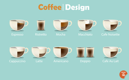 type: graphics design types of coffee drinks on sweet pastel color background