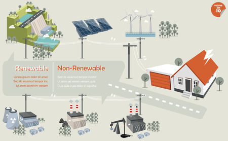 the info graphics of energy sourcerenewable and nonrenewable:hydropowersolar powerwind turbinenuclear power plantcoal power plant and fossil power plant that distributed the electricity to house