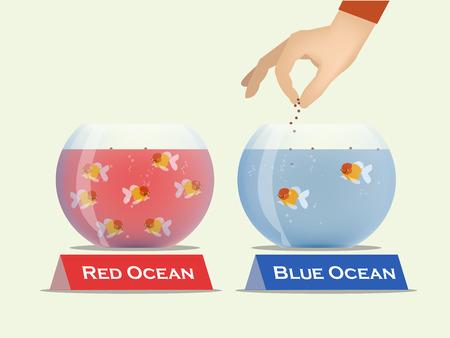 goudvissen in kommen waarin men is opgenomen rode water en de andere bevatte blauw water, vector van de blauwe oceaan en rode oceaan business strategie-concept