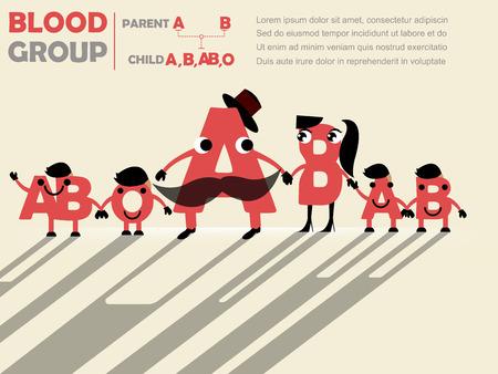 Diseño lindo del árbol de familia del grupo sanguíneo de los padres para el grupo sanguíneo del niño: el padre y la madre es A es B y el niño será A o B u O de AB, diseño de concepto de grupo sanguíneo Foto de archivo - 43637431