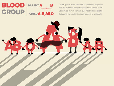 blood type: family trees cute design of parents blood group to childs blood group : father is A and mother is B and child will be A or B or O of AB , blood group concept design Illustration