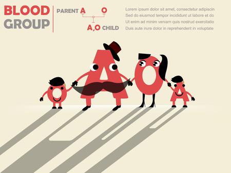 子供の血液型には親の血グループの家系のキュートなデザイン: 父は A と母親は O 子は A になるまたは O、血グループ コンセプト デザイン