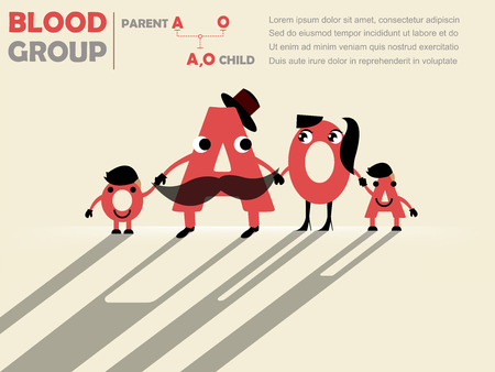 family trees cute design of parents blood group to childs blood group : father is A and mother is O and child will be A or O , blood group concept design