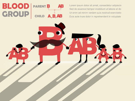 blood type: family trees cute design of parents blood group to childs blood group : father is B and mother is AB and child will be A or B or AB , blood group concept design Illustration