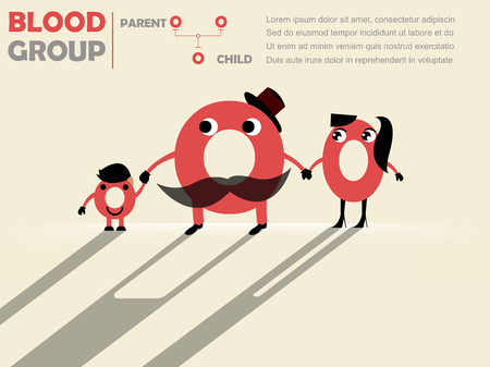 o': family trees cute design of parents blood group to childs blood group : father is O and mother is O and child will be O , blood group concept design Illustration