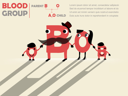 b cell: family trees cute design of parents blood group to childs blood group : father is B and mother is O and child will be B or O , blood group concept design