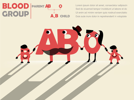 family trees cute design of parents blood group to childs blood group : father is AB and mother is O and child will be A or B , blood group concept design Illustration