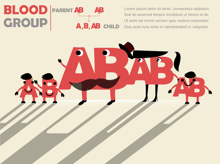 blood type: family trees cute design of parents blood group to childs blood group : father is AB and mother is AB and child will be A or B or AB , blood group concept design Illustration