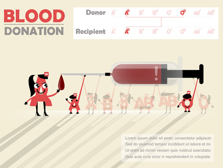 antigen: beautiful design of blood donation info-graphic that recipient is A negative