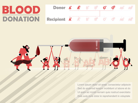 recipient: beautiful design of blood donation info-graphic that recipient is A positive