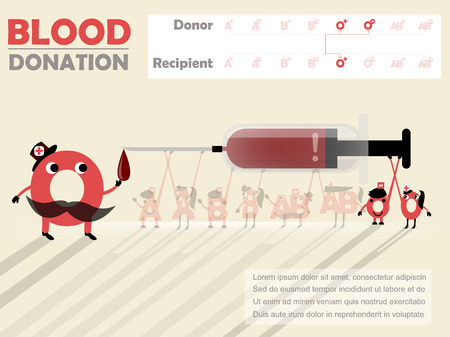 b cell: beautiful design of blood donation info-graphic that recipient is O positive