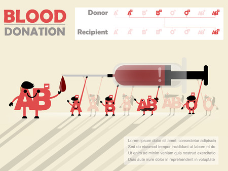recipient: beautiful design of blood donation info-graphic that recipient is AB negative