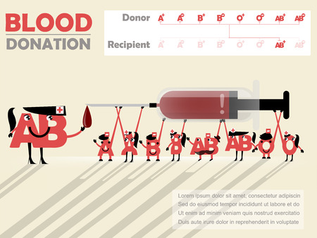 recipient: beautiful design of blood donation info-graphic that recipient is AB positive Illustration