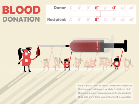 recipient: beautiful design of blood donation info-graphic that recipient is B negative