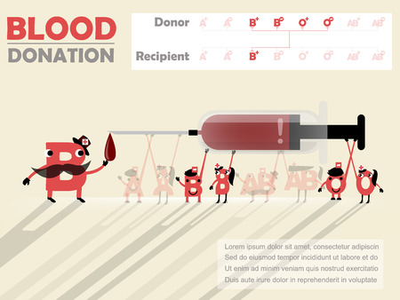 antigen: beautiful design of blood donation info-graphic that recipient is B positive Illustration