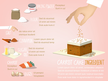 coffee and cake: sweet colorful info-graphic design of carrot cake ingredient that consist of baking powder,flour,salt,cinnamon,oil,sugar,carrot and egg,dessert design concept