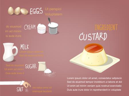 salt: sweet colorful info-graphic beautiful design of custard ingredient that consist of eggs,cream,milk,sugar and salt,dessert design concept