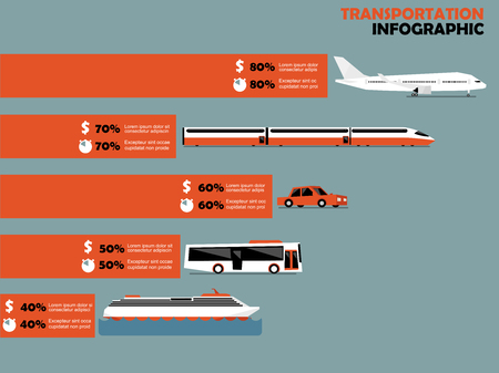 beautiful design of transportation info-graphic including air plane, High speed trains, car,bus and ship