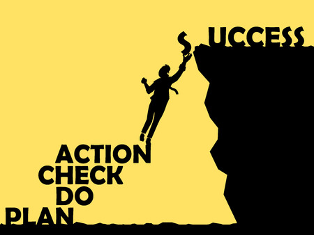 beautiful graphic design of PDCA plan do check action to the success Vettoriali