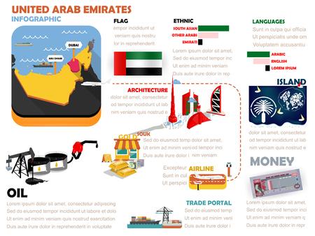 beautiful info graphic design of United Arab Emirates;UAE