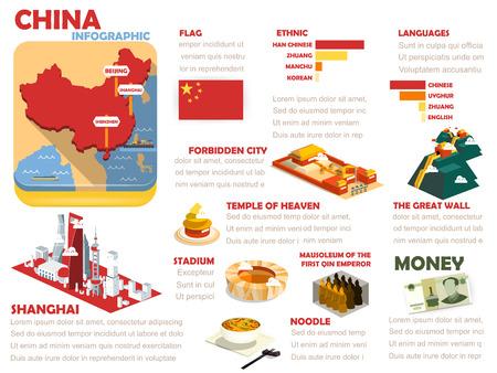 china business: beautiful info graphic design of China